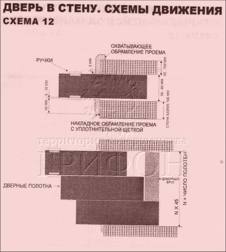 Схема 12